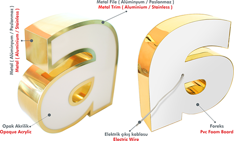 CHANNEL LETTER WITH METAL TRIM | Aluminyum Trim | Stainless Steel Trim |Brass Trim | Manufacturer | Wholesale | ESMER REKLAM | Frontlit | Turkey